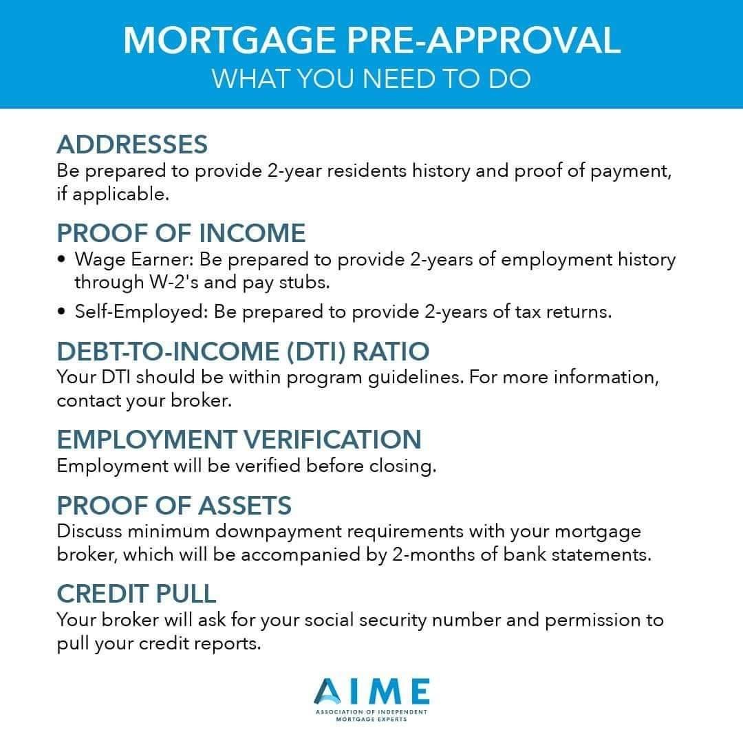 Louisville Kentucky MortgageRates
