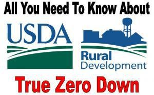 Designated Usda Home Loan Area