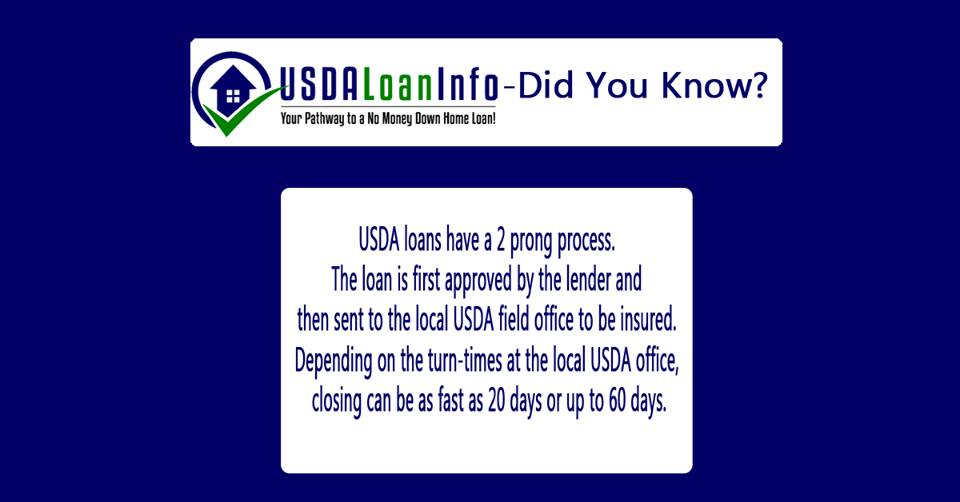 Usda Government Home Loans