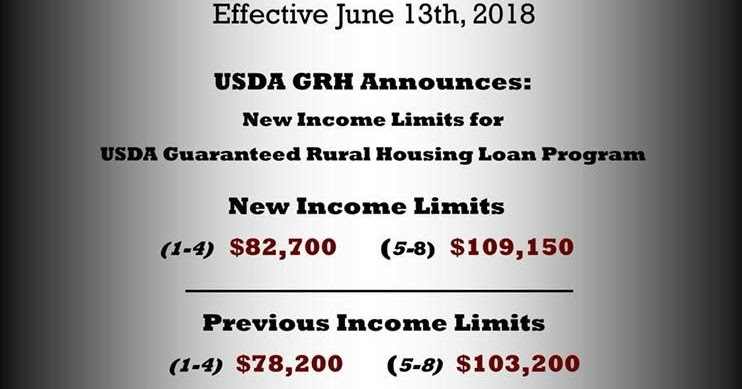 2019 Kentucky USDA Rural Housing County Income Limits