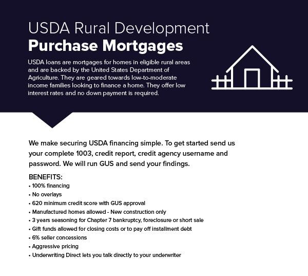 Rural housing loan income requirements 28 images 272 for Usda rural development florida