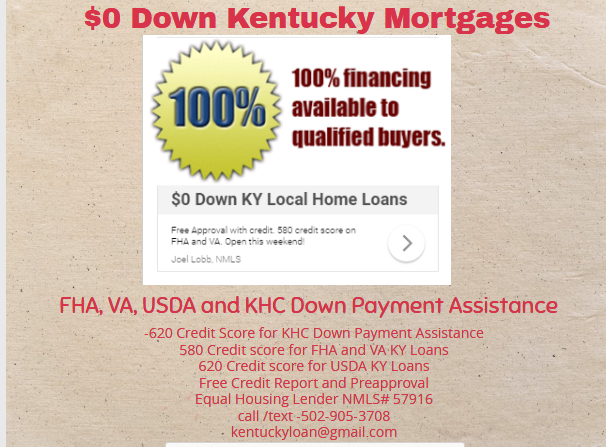 Credit Scores for KentuckyMortgages