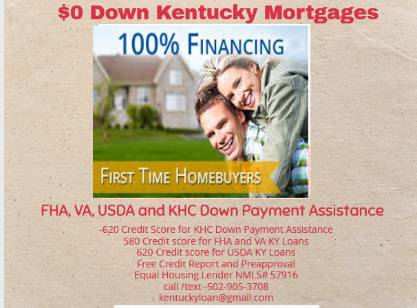 Fico Score Requirements for Mortgage Lenders in Kentucky