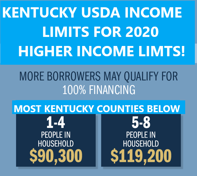 USDA Income Limits 2020 Help More Buy With No Down Payment USDA income limits 2020 increase allows more home buyers purchase a home with no down payment. Effective May 2020 through April 30, 2021, USDA guaranteed housing base income limits are as follows: $90,300 for 1 – 4 person households and a whopping $119,200 for 5 or more person households. Guys, that is not low income! So, we are talking about a majority of American households meeting this income limit. Therefore, first time buyers or repeat buyers have the ability to use an amazing product to purchase a home without down payment.