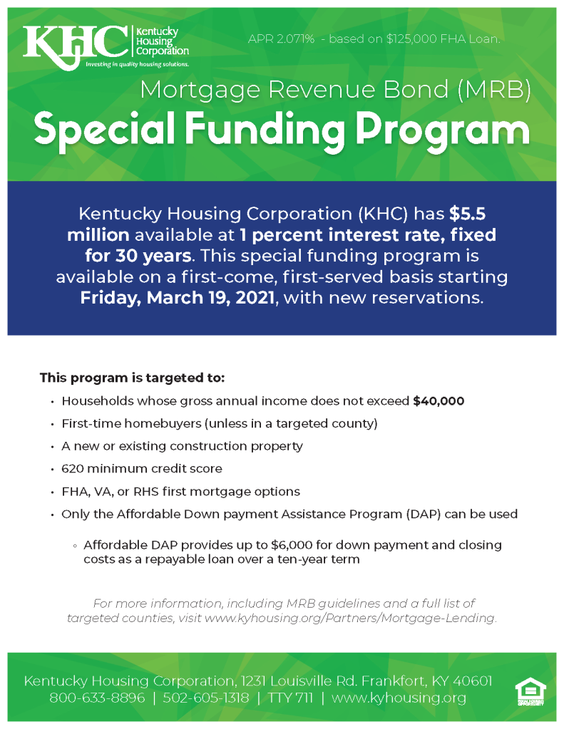 KHC has $5.5 million available at 1% interest rate, fixed for 30years